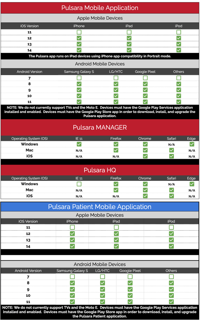 pulsara-supported-device-versions